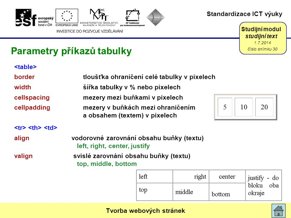 Parametry příkazů tabulky