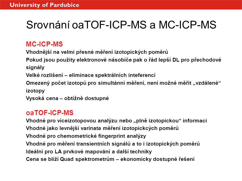 Srovnání oaTOF-ICP-MS a MC-ICP-MS