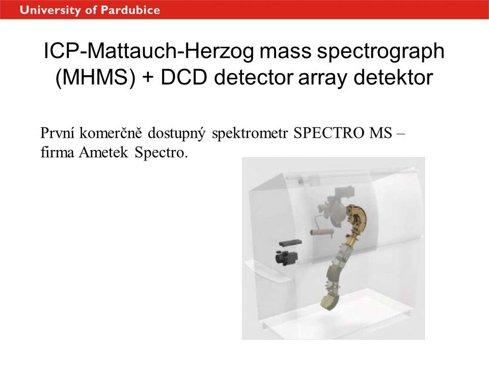 ICP-Mattauch-Herzog mass spectrograph (MHMS) + DCD detector array detektor