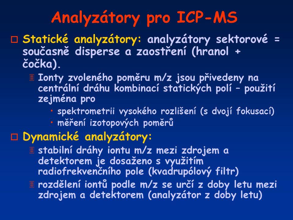 Analyzátory pro ICP-MS
