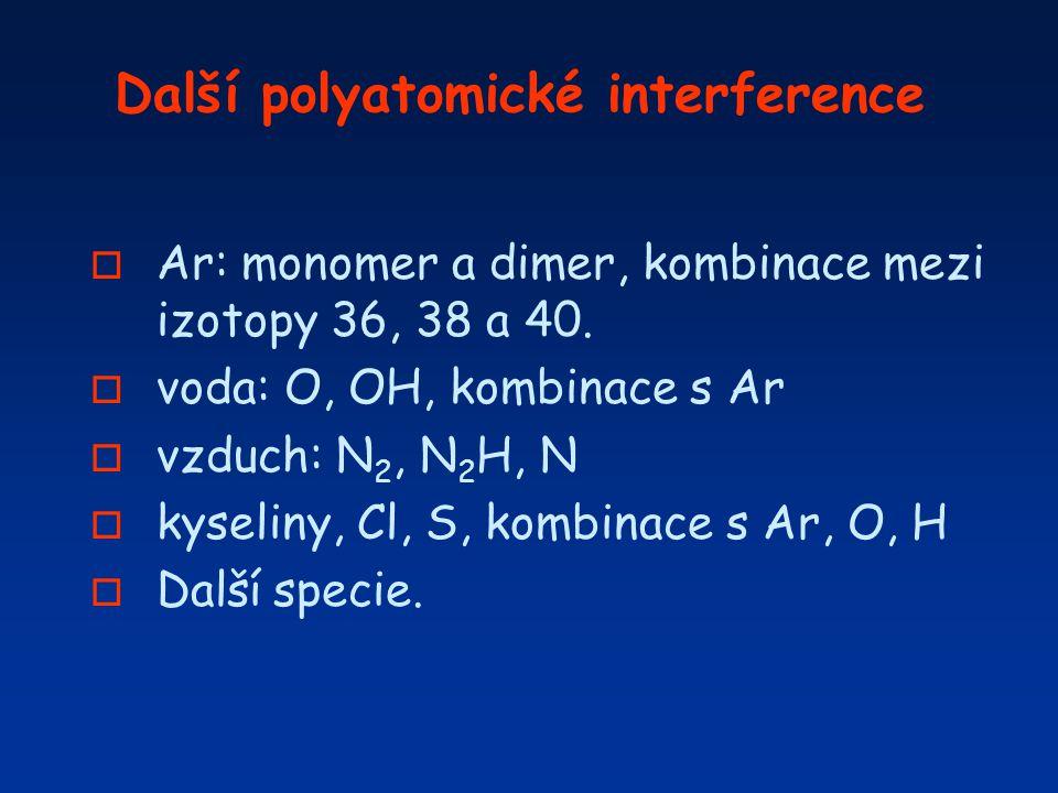 Další polyatomické interference