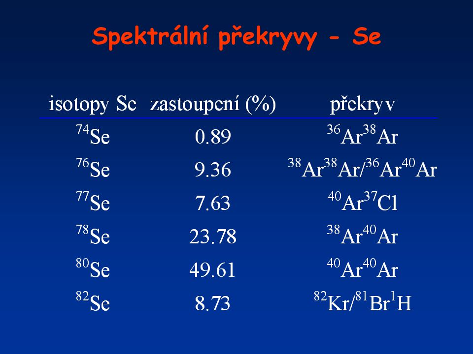 Spektrální překryvy - Se