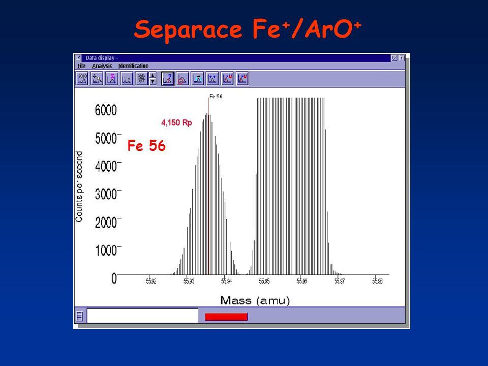 Separace Fe+/ArO+ Fe 56