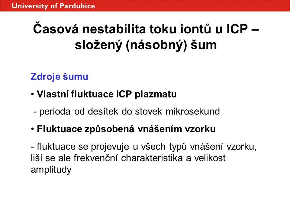 Časová nestabilita toku iontů u ICP – složený (násobný) šum