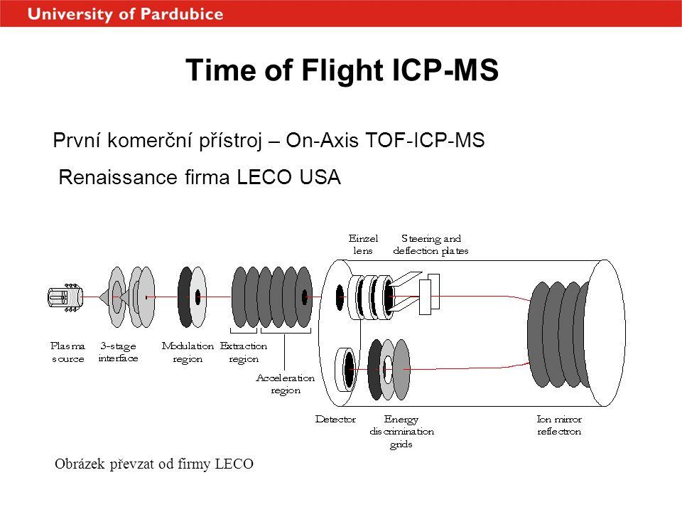 Time of Flight ICP-MS První komerční přístroj – On-Axis TOF-ICP-MS