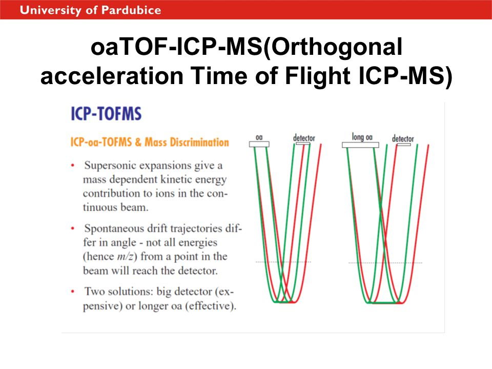 oaTOF-ICP-MS(Orthogonal acceleration Time of Flight ICP-MS)