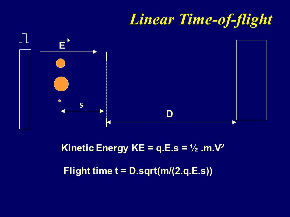 Linear Time-of-flight