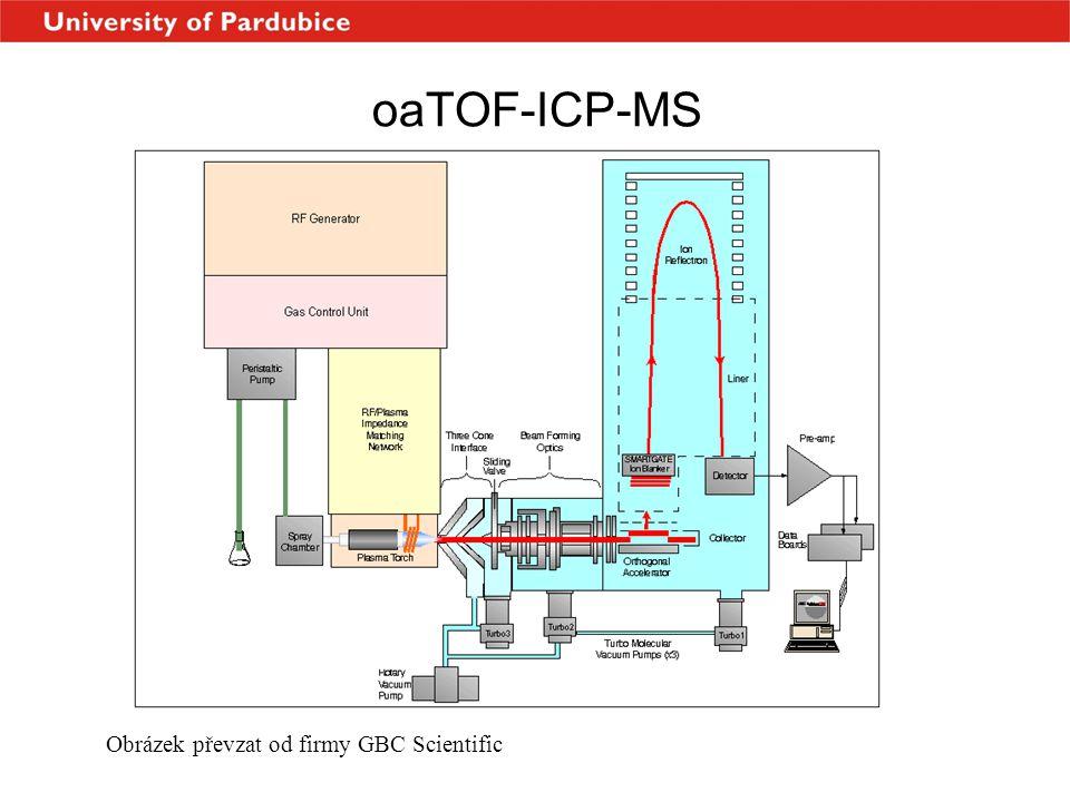 oaTOF-ICP-MS Obrázek převzat od firmy GBC Scientific