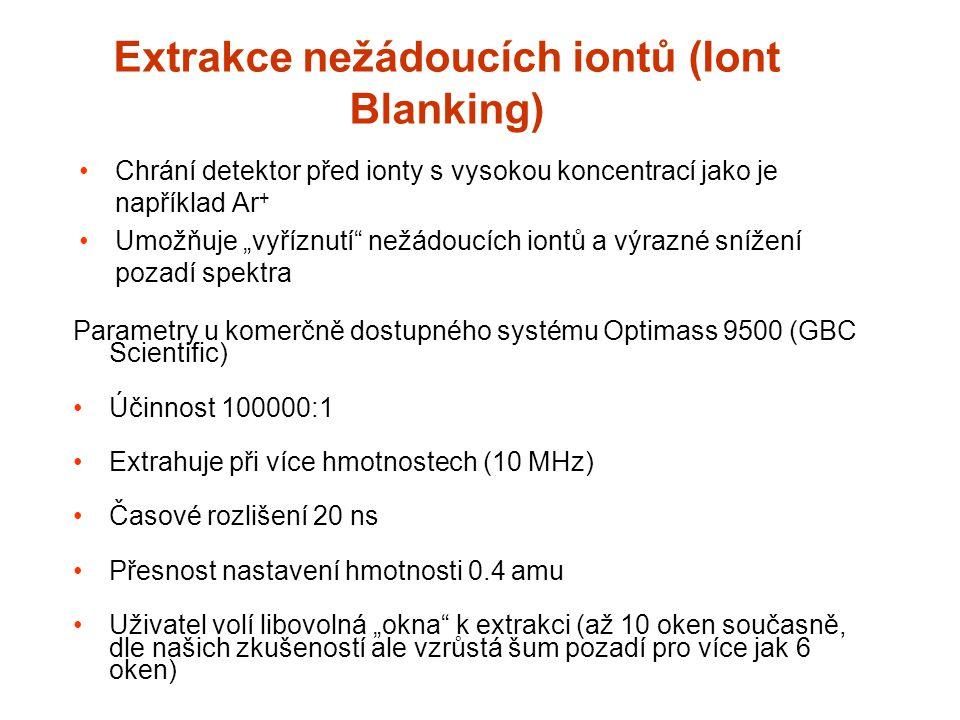 Extrakce nežádoucích iontů (Iont Blanking)