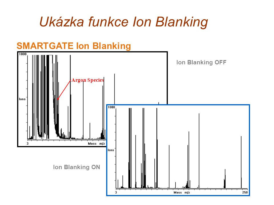 Ukázka funkce Ion Blanking