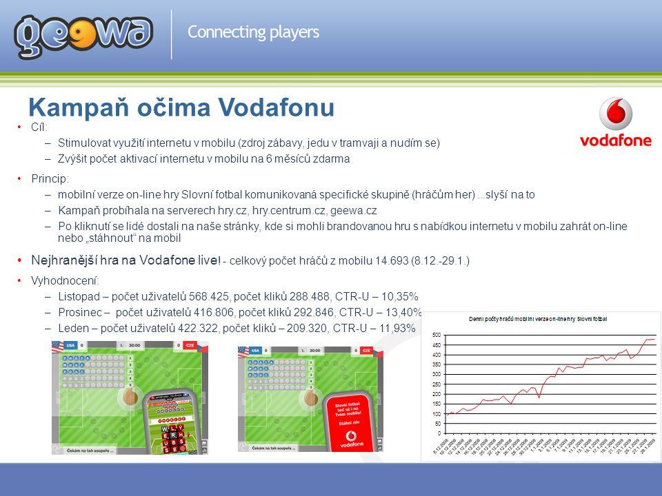 Kampaň očima Vodafonu Cíl: Stimulovat využití internetu v mobilu (zdroj zábavy, jedu v tramvaji a nudím se)