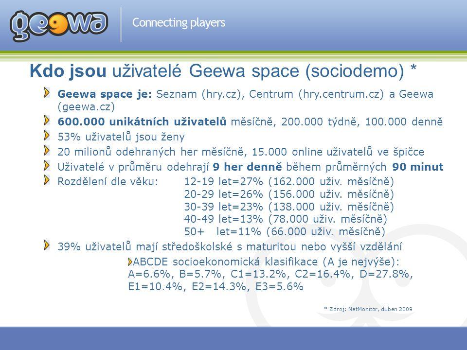Kdo jsou uživatelé Geewa space (sociodemo) *