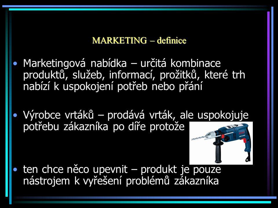 MARKETING – definice Marketingová nabídka – určitá kombinace produktů, služeb, informací, prožitků, které trh nabízí k uspokojení potřeb nebo přání.
