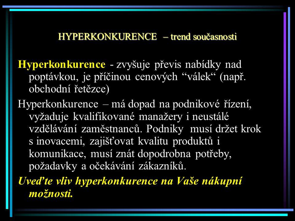 HYPERKONKURENCE – trend současnosti
