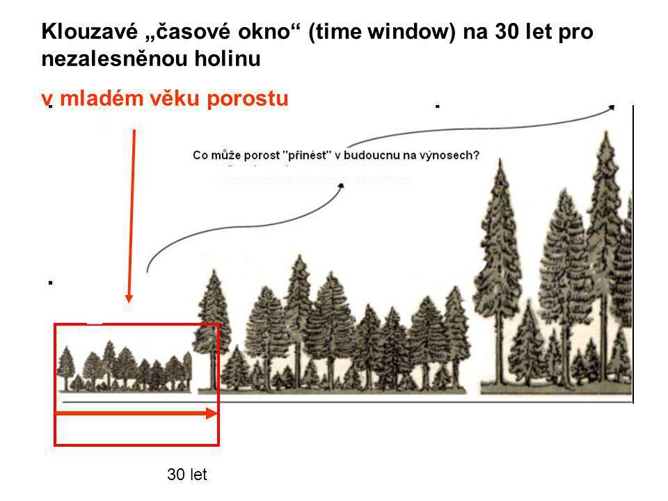 """Klouzavé """"časové okno (time window) na 30 let pro nezalesněnou holinu"""