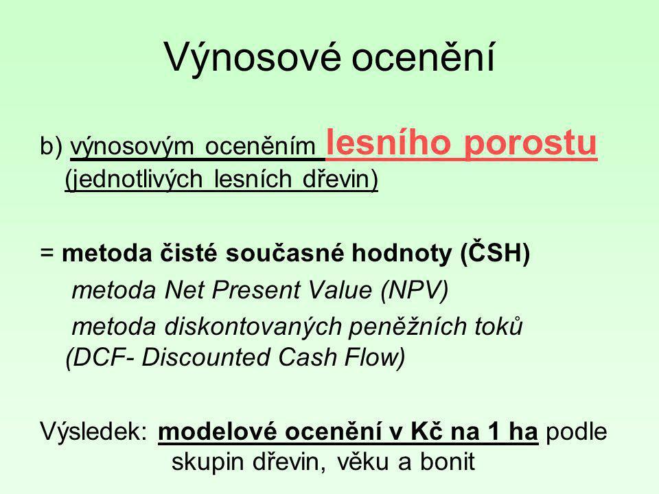Výnosové ocenění b) výnosovým oceněním lesního porostu (jednotlivých lesních dřevin) = metoda čisté současné hodnoty (ČSH)