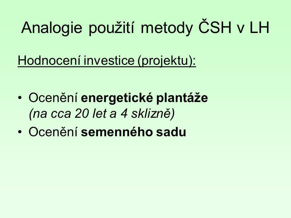 Analogie použití metody ČSH v LH