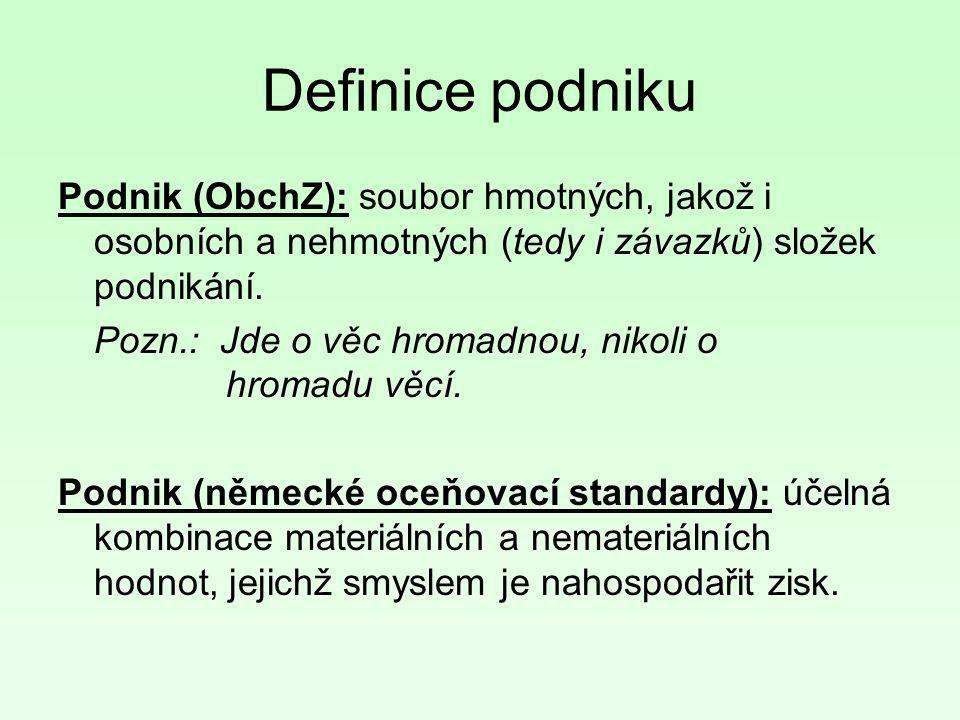 Definice podniku Podnik (ObchZ): soubor hmotných, jakož i osobních a nehmotných (tedy i závazků) složek podnikání.