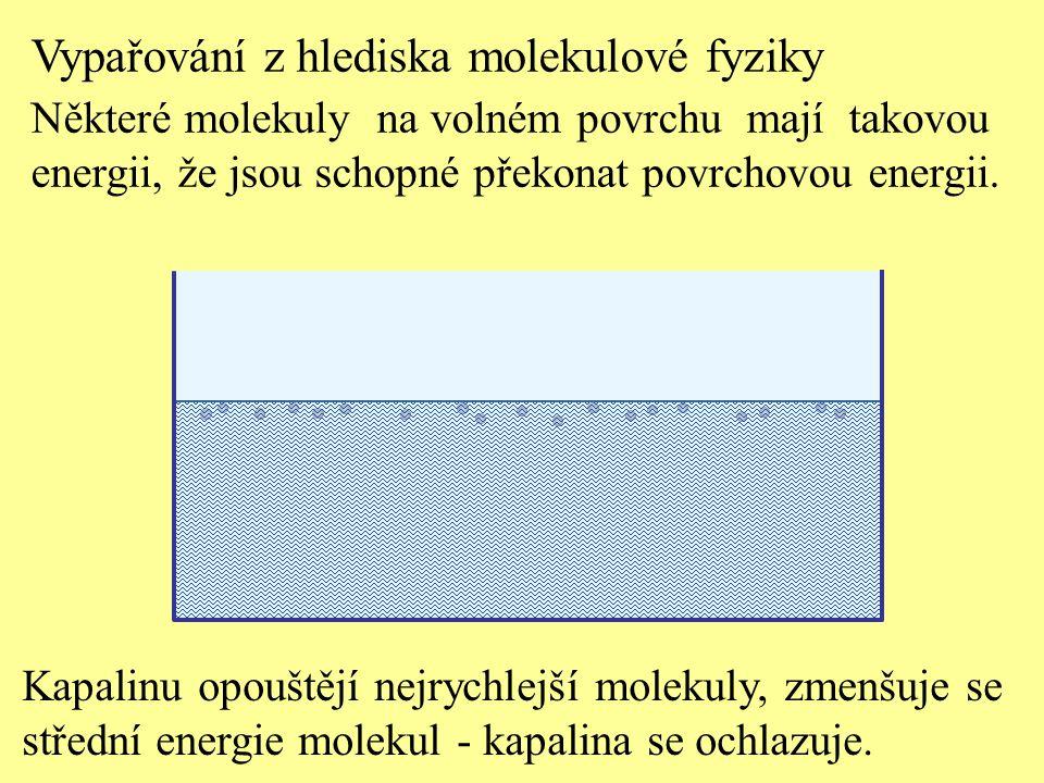 Vypařování z hlediska molekulové fyziky
