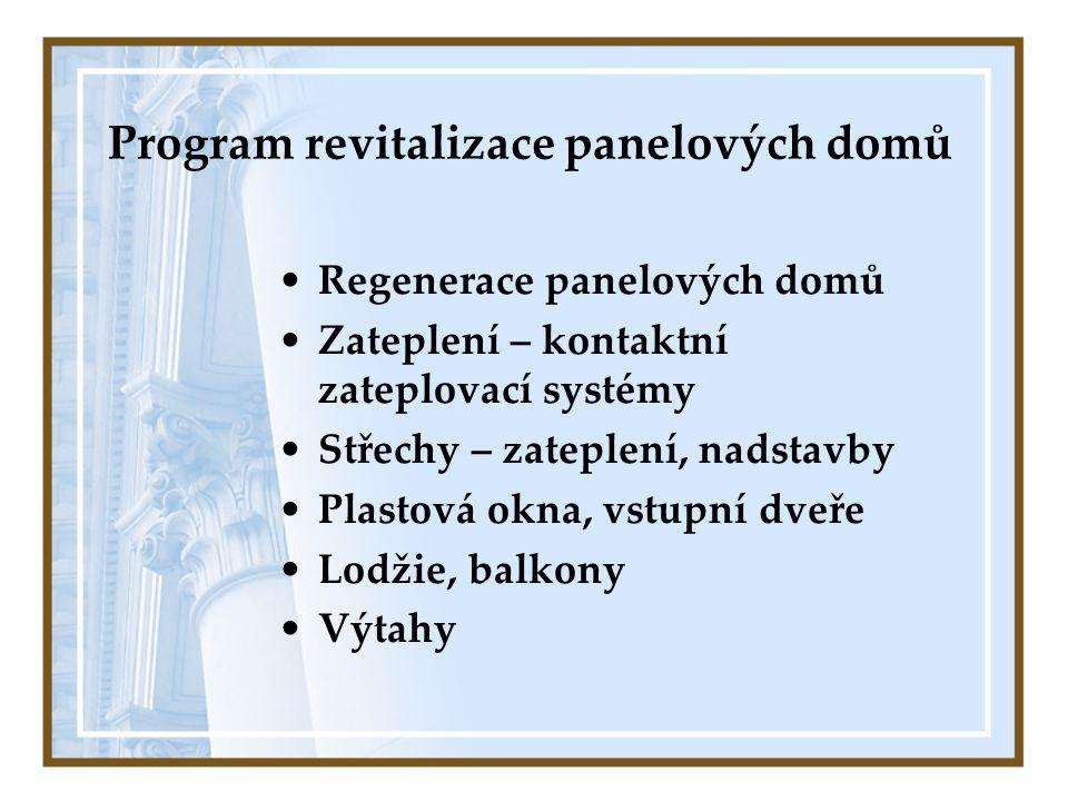 Program revitalizace panelových domů