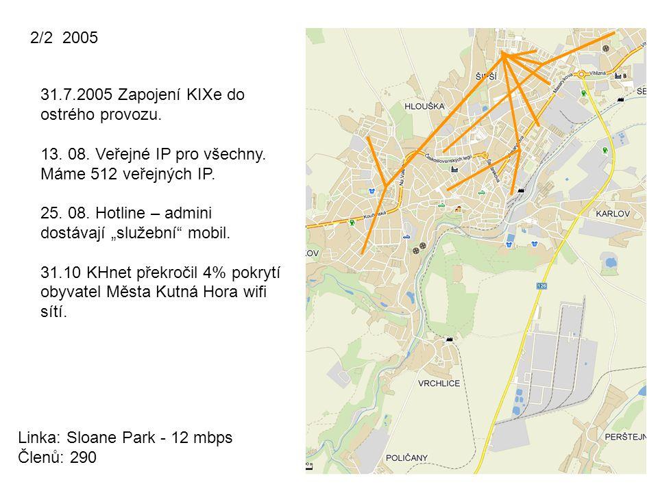2/2 2005 31.7.2005 Zapojení KIXe do ostrého provozu. 13. 08. Veřejné IP pro všechny. Máme 512 veřejných IP.