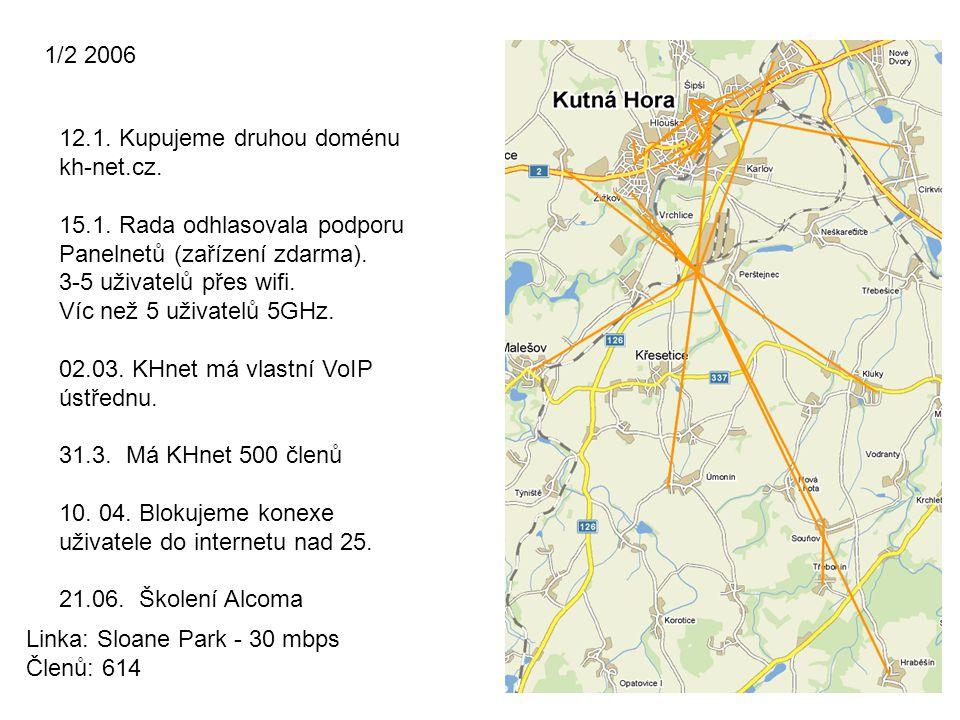 1/2 2006 12.1. Kupujeme druhou doménu kh-net.cz. 15.1. Rada odhlasovala podporu Panelnetů (zařízení zdarma).