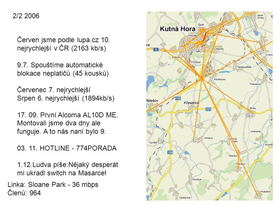 2/2 2006 Červen jsme podle lupa.cz 10. nejrychlejší v ČR (2163 kb/s) 9.7. Spouštíme automatické blokace neplatičů (45 kousků)