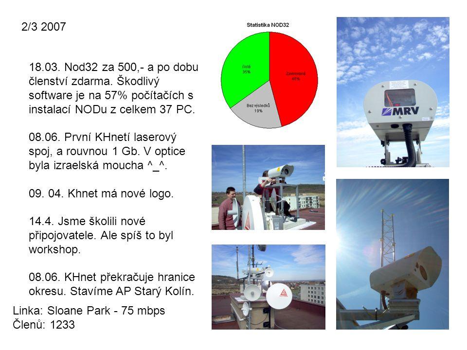 2/3 2007 18.03. Nod32 za 500,- a po dobu členství zdarma. Škodlivý software je na 57% počítačích s instalací NODu z celkem 37 PC.