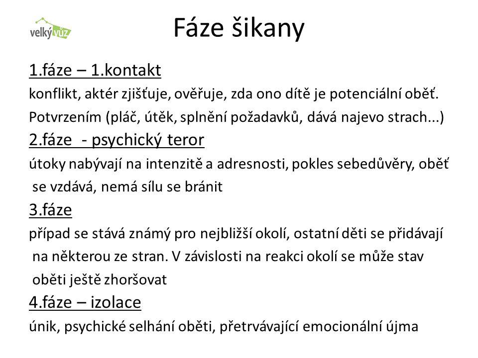 Fáze šikany 1.fáze – 1.kontakt 2.fáze - psychický teror 3.fáze