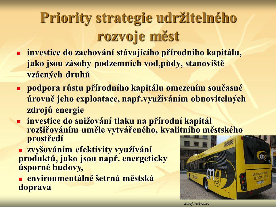 Priority strategie udržitelného rozvoje měst