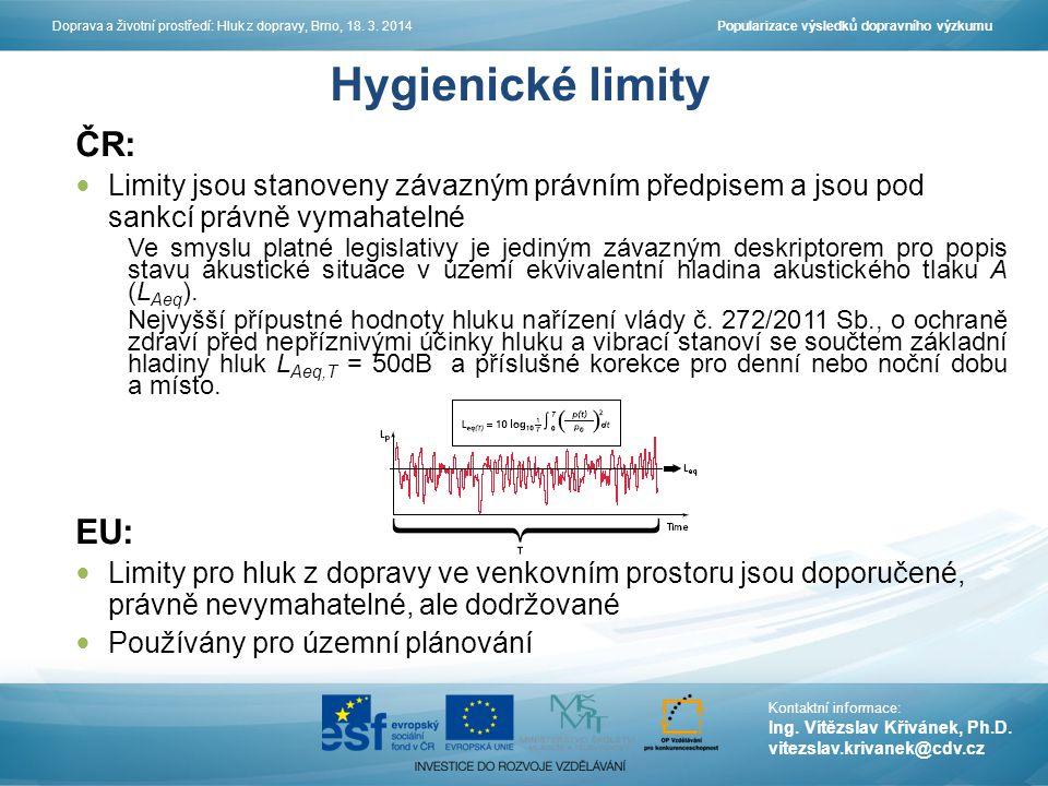 Hygienické limity ČR: EU: