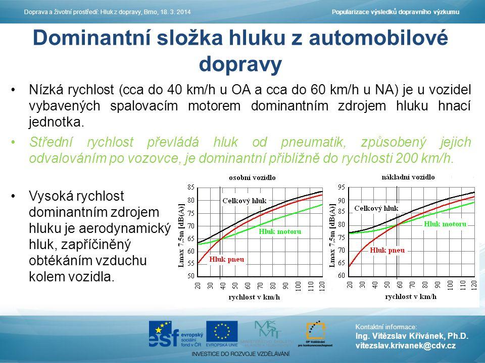Dominantní složka hluku z automobilové dopravy