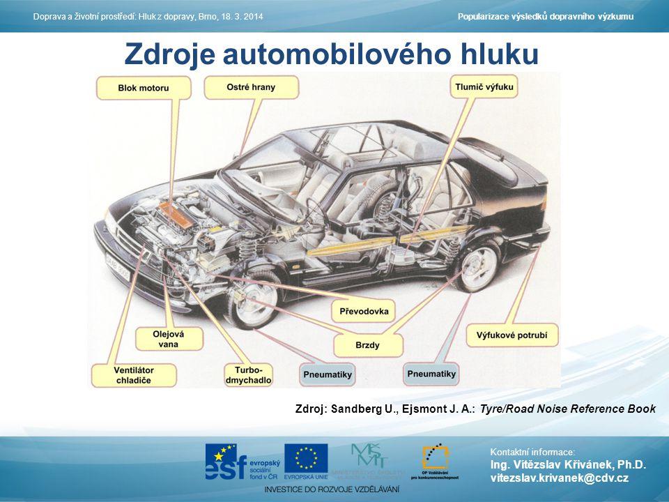 Zdroje automobilového hluku