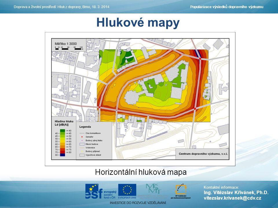 Horizontální hluková mapa