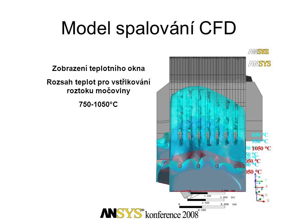 Model spalování CFD Zobrazení teplotního okna