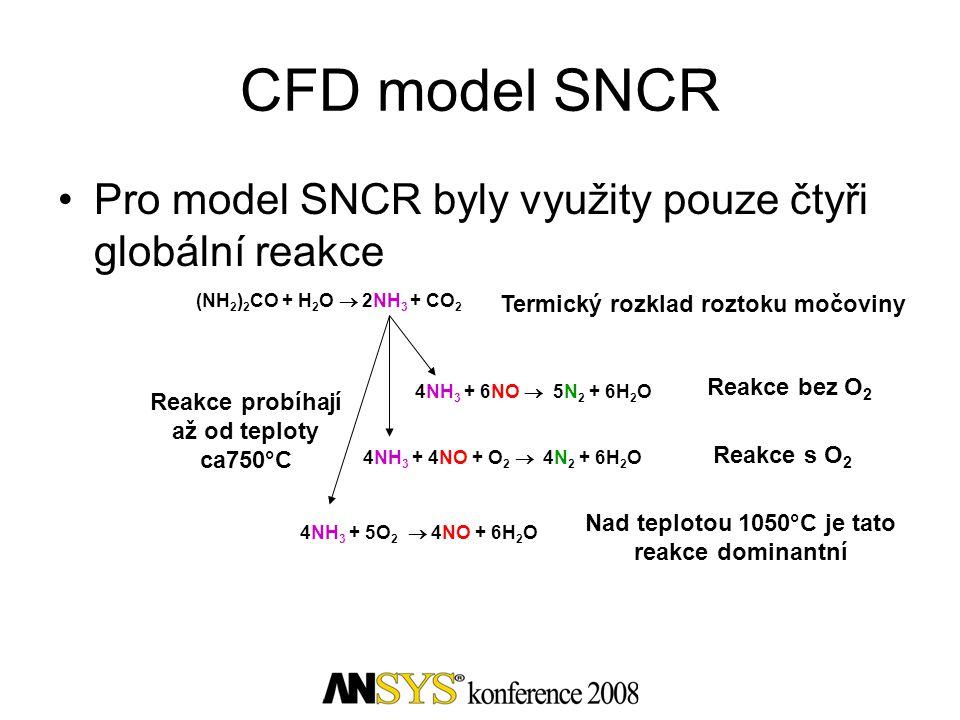 CFD model SNCR Pro model SNCR byly využity pouze čtyři globální reakce
