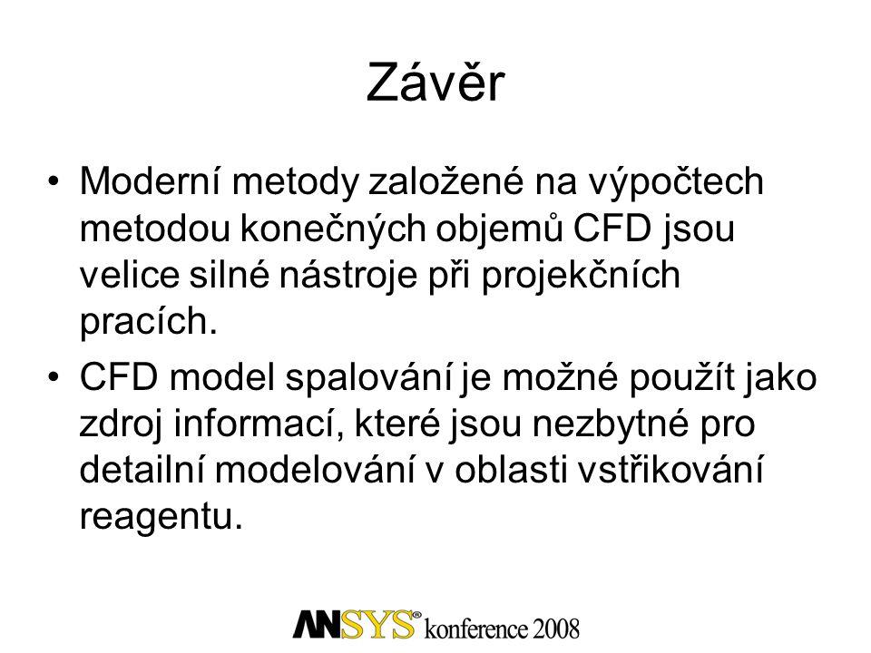 Závěr Moderní metody založené na výpočtech metodou konečných objemů CFD jsou velice silné nástroje při projekčních pracích.
