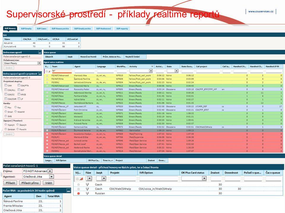 Supervisorské prostředí - příklady realtime reportů