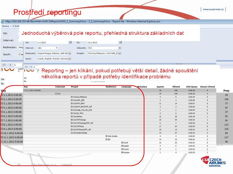 Prostředí reportingu Jednoduchá výběrová pole reportu, přehledná struktura základních dat.