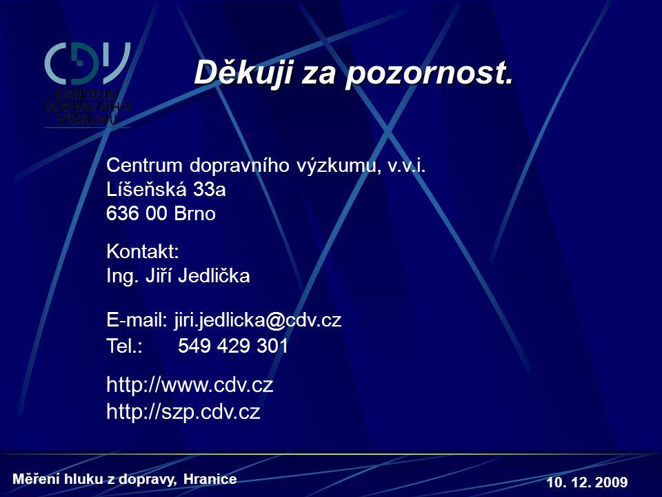 Děkuji za pozornost. http://www.cdv.cz http://szp.cdv.cz