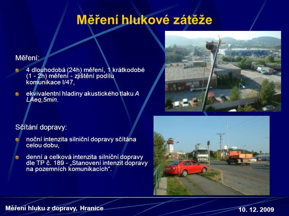 Měření hlukové zátěže Měření: Sčítání dopravy: