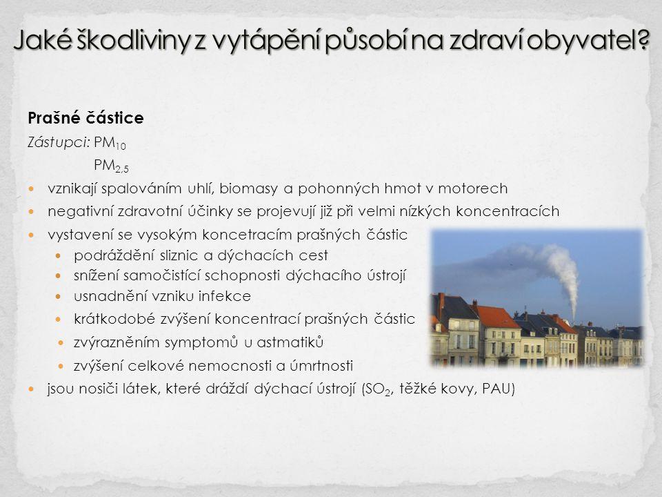 Jaké škodliviny z vytápění působí na zdraví obyvatel