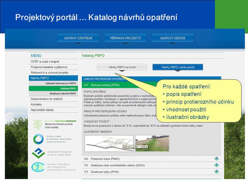 Projektový portál ... Katalog návrhů opatření