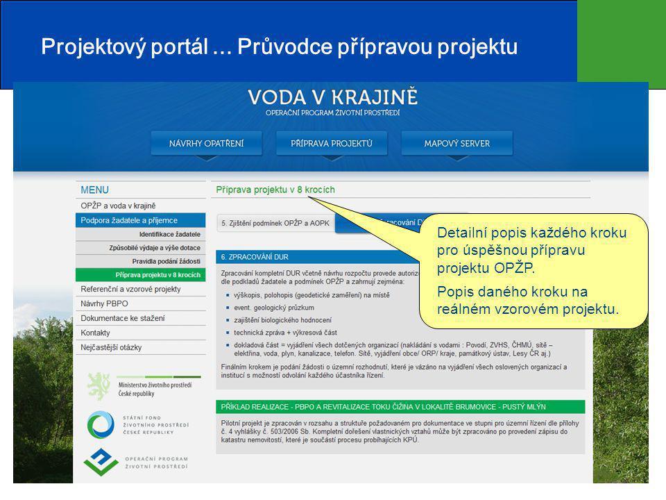 Projektový portál ... Průvodce přípravou projektu