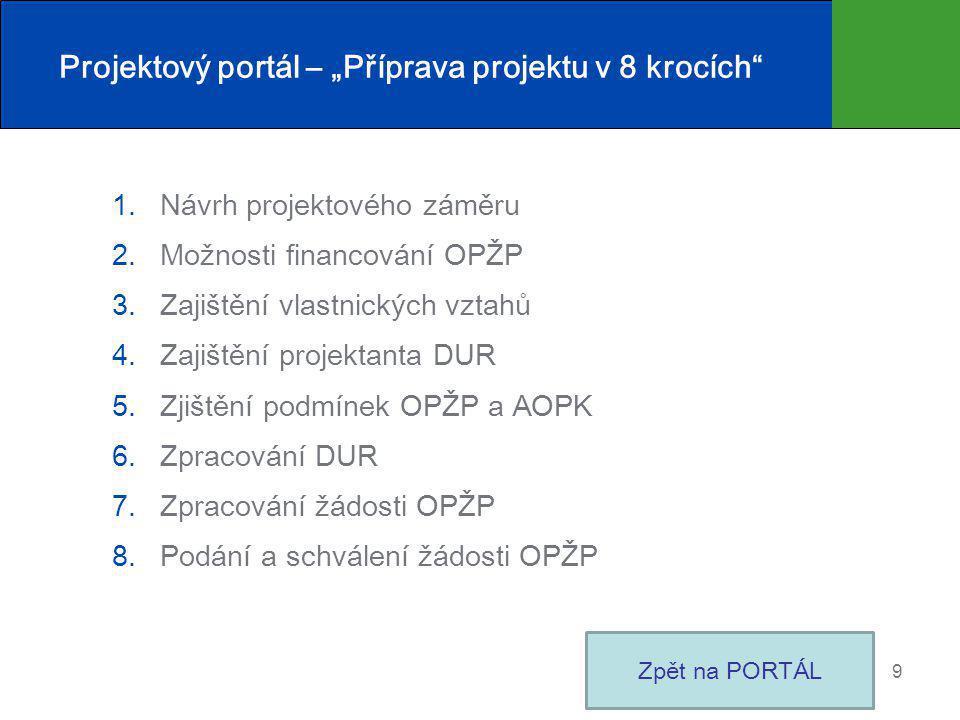"""Projektový portál – """"Příprava projektu v 8 krocích"""
