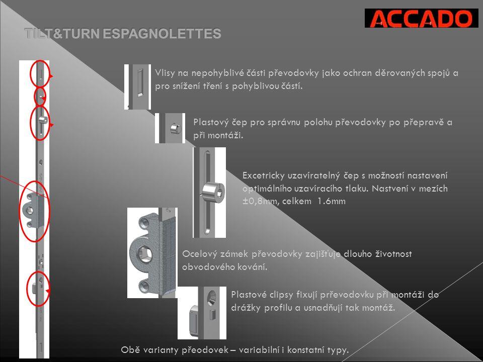 Vlisy na nepohyblivé části převodovky jako ochran děrovaných spojů a pro snížení tření s pohyblivou částí.