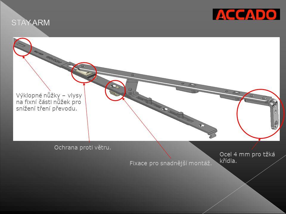 Výklopné nůžky – vlysy na fixní části nůžek pro snížení tření převodu.