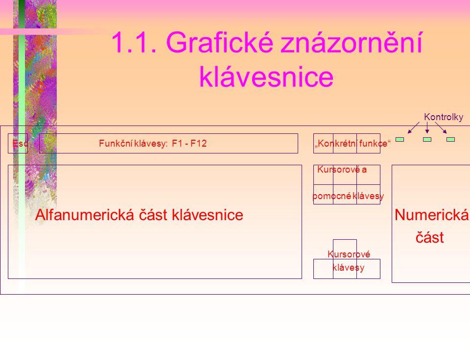 1.1. Grafické znázornění klávesnice