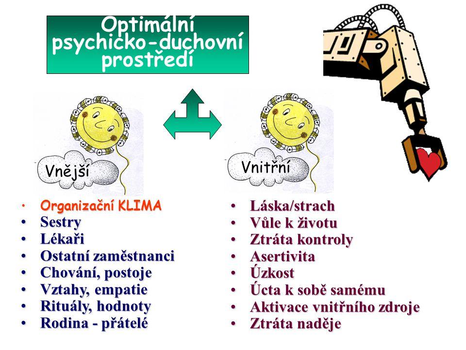 Optimální psychicko-duchovní prostředí