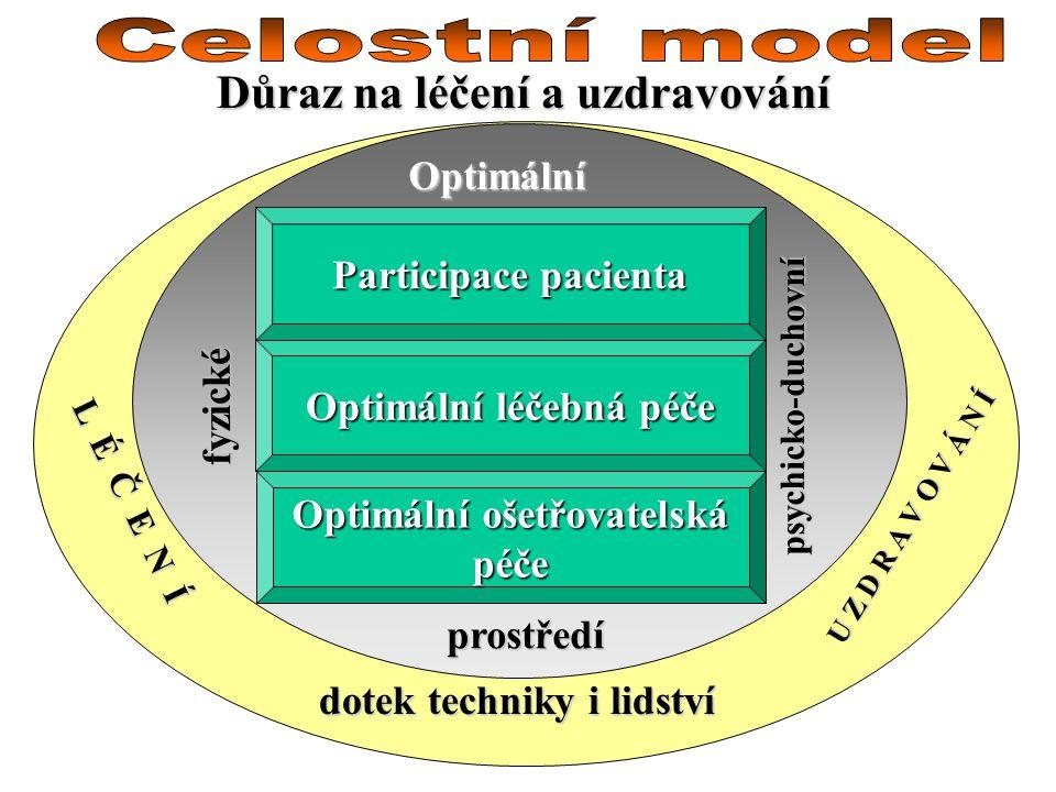 Optimální léčebná péče Optimální ošetřovatelská